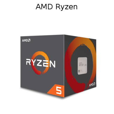 CPU AMD Ryzen